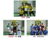 フットサルクラブNAS聖蹟桜ヶ丘 のロンヨンカップ