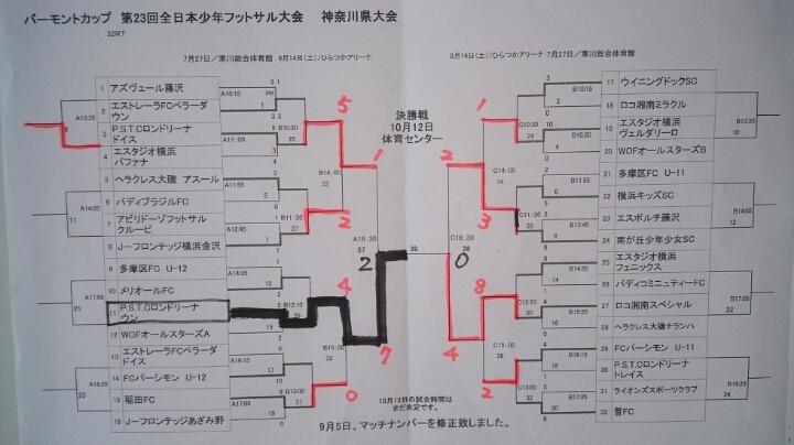 バーモントカップ・(U-15)フットサル大会 【神奈川県大会】